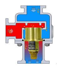 [阀所]-船用大功率低速柴油机冷却系统蜡式自动恒温阀